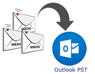 MBOX to Outlook