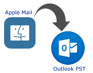 Mac to Outlook